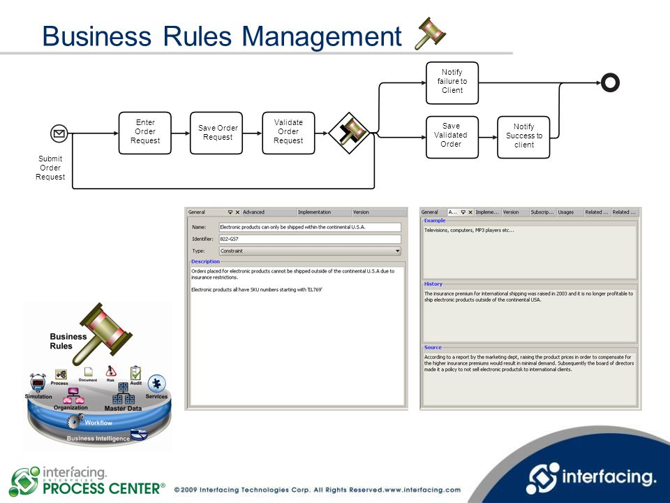 Business Rules Management