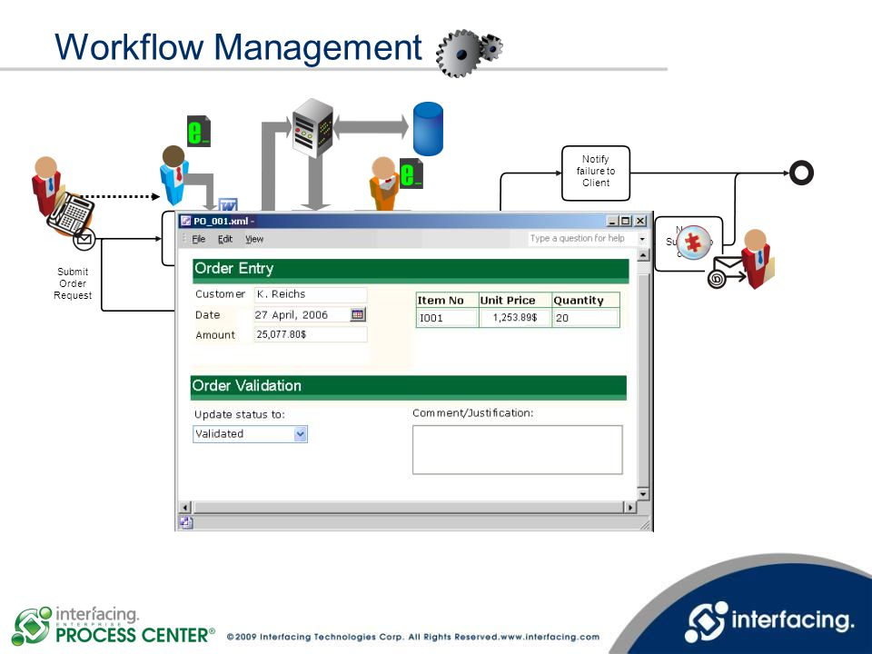 Workflow Management Notify failure to Client Enter Order Request