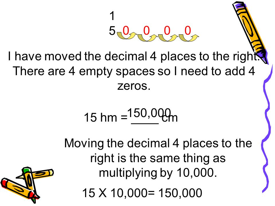 15 I have moved the decimal 4 places to the right. There are 4 empty spaces so I need to add 4 zeros.