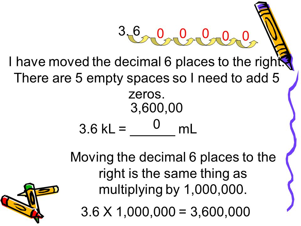 3. 6 I have moved the decimal 6 places to the right. There are 5 empty spaces so I need to add 5 zeros.