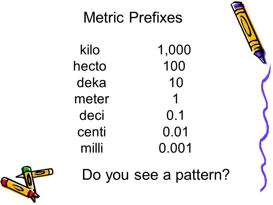 kilo hecto deka meter deci centi milli