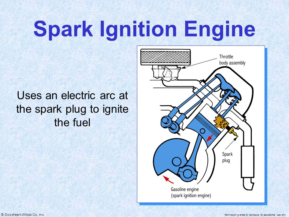 Uses an electric arc at the spark plug to ignite the fuel