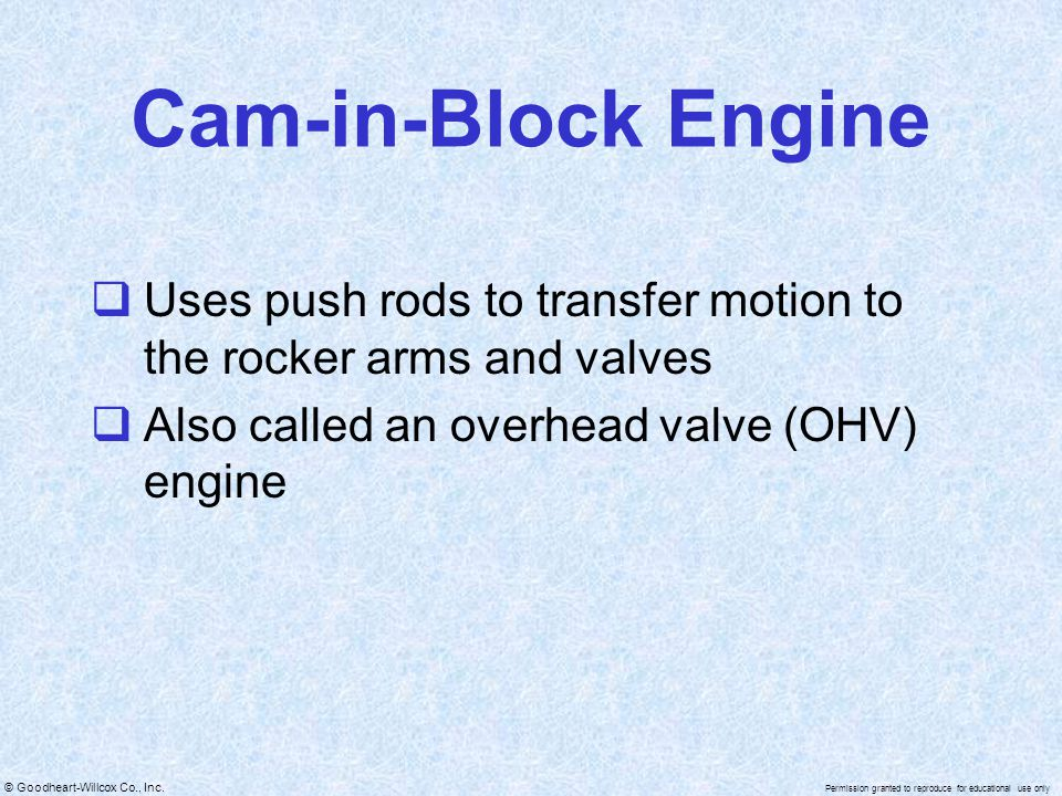Cam-in-Block Engine Uses push rods to transfer motion to the rocker arms and valves.