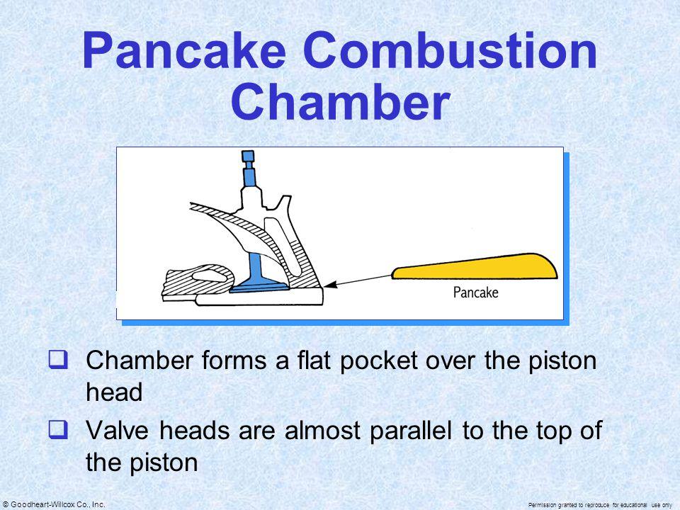 Pancake Combustion Chamber