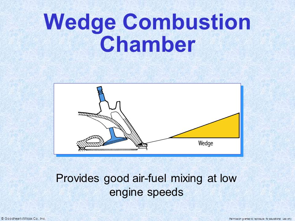 Wedge Combustion Chamber