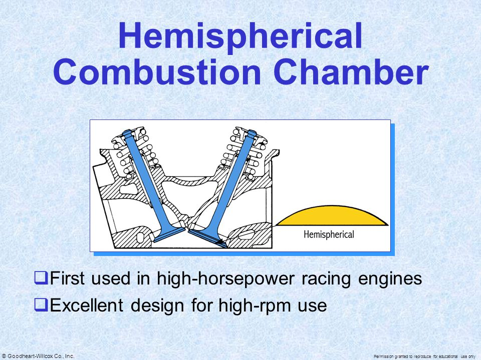 Hemispherical Combustion Chamber