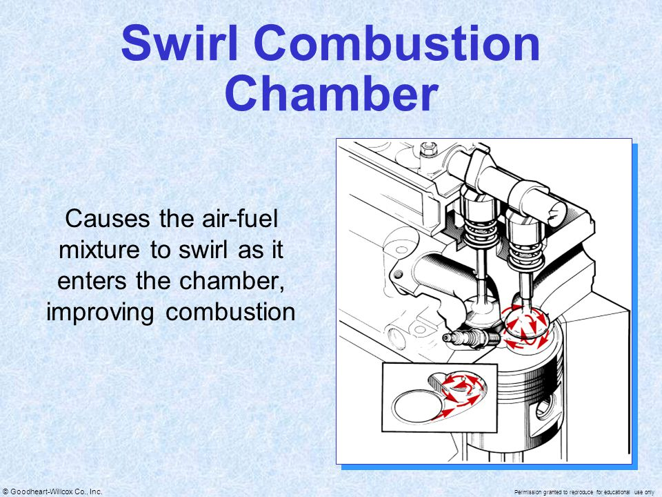 Swirl Combustion Chamber