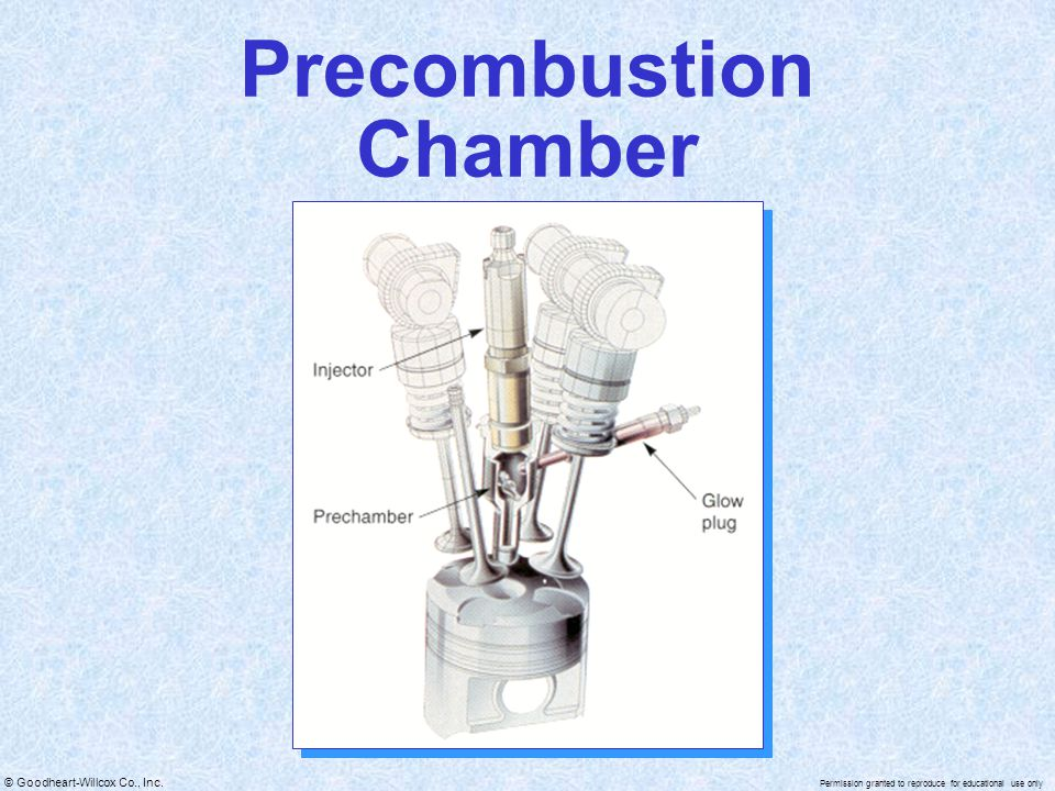 Precombustion Chamber