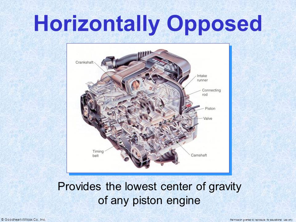 Provides the lowest center of gravity of any piston engine