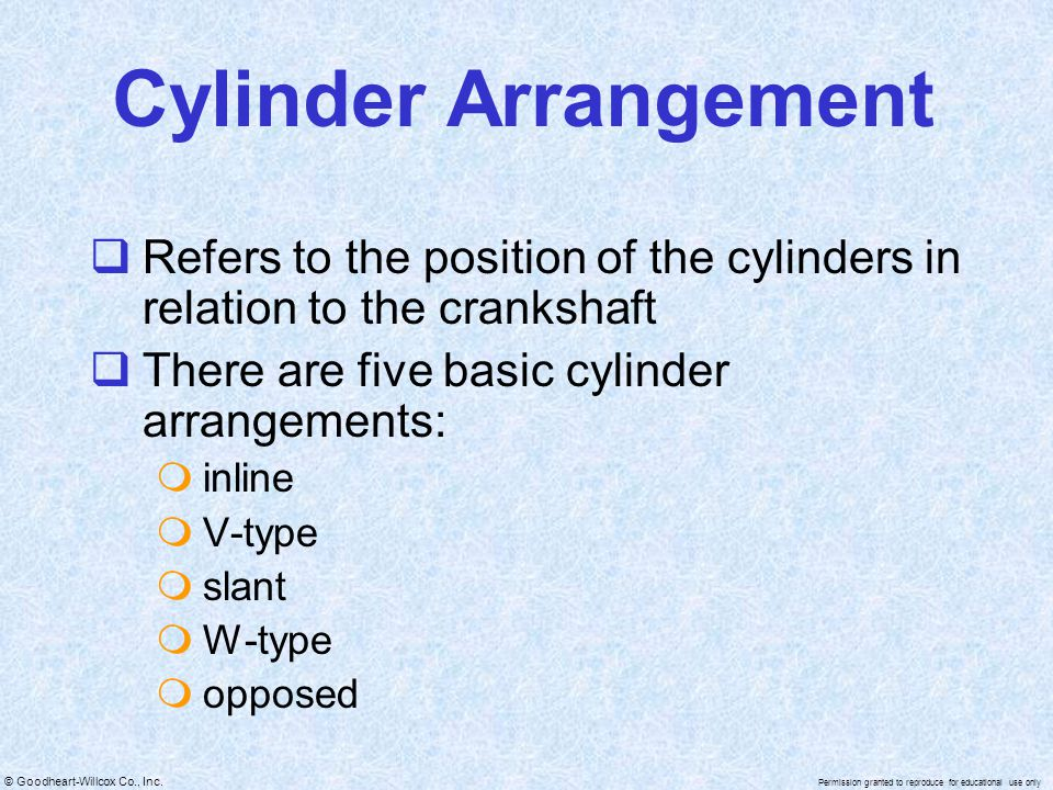 Cylinder Arrangement Refers to the position of the cylinders in relation to the crankshaft. There are five basic cylinder arrangements:
