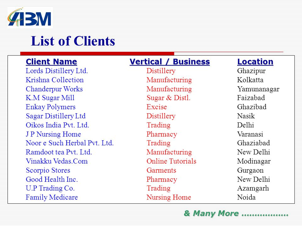 List of Clients Client Name Vertical / Business Location