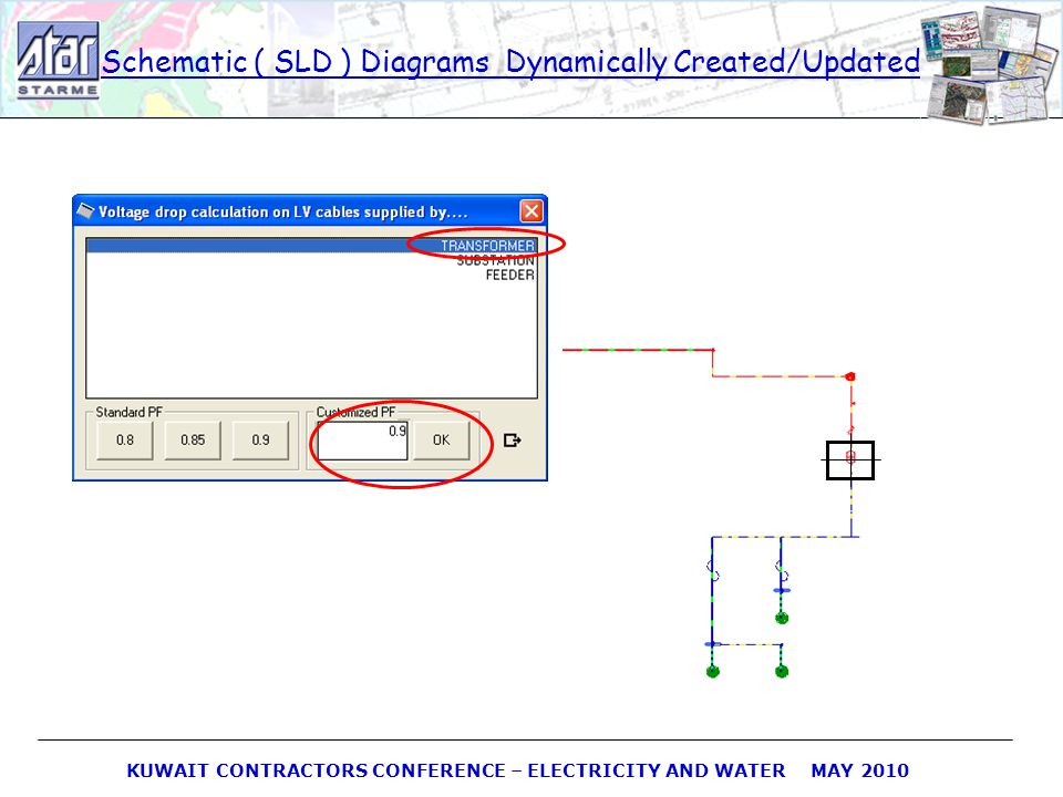 Schematic ( SLD ) Diagrams Dynamically Created/Updated