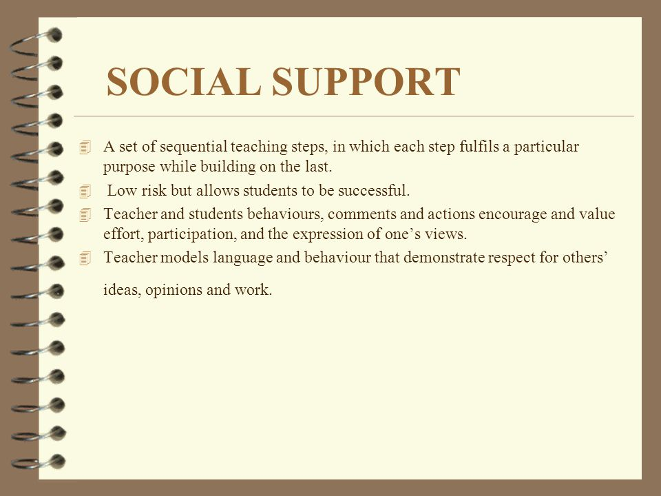 SOCIAL SUPPORT A set of sequential teaching steps, in which each step fulfils a particular purpose while building on the last.