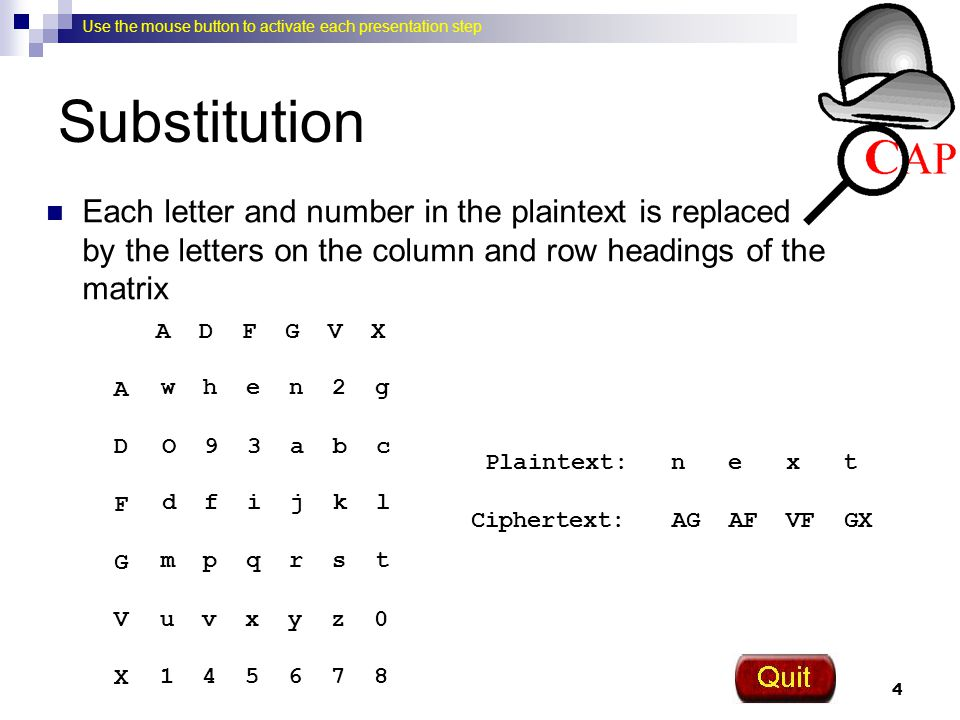 Substitution Each letter and number in the plaintext is replaced by the letters on the column and row headings of the matrix.