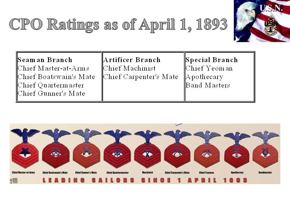 CPO Ratings as of April 1, 1893