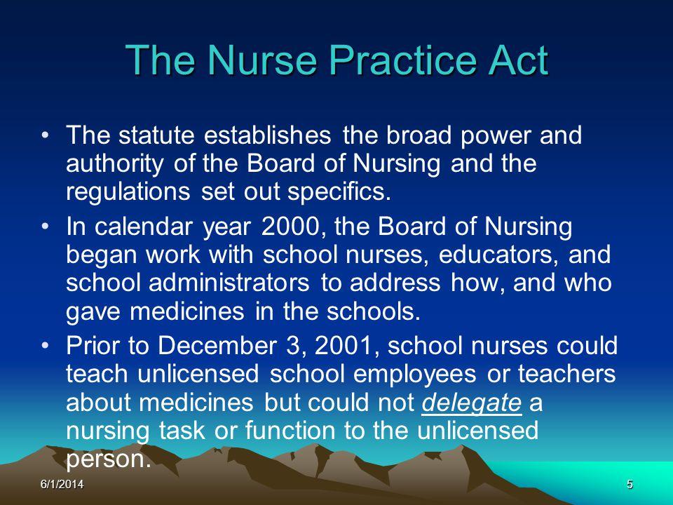 nursing practice act