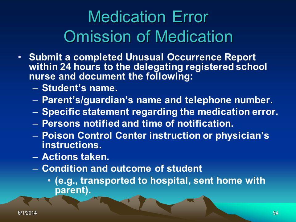 Medication Error Omission of Medication