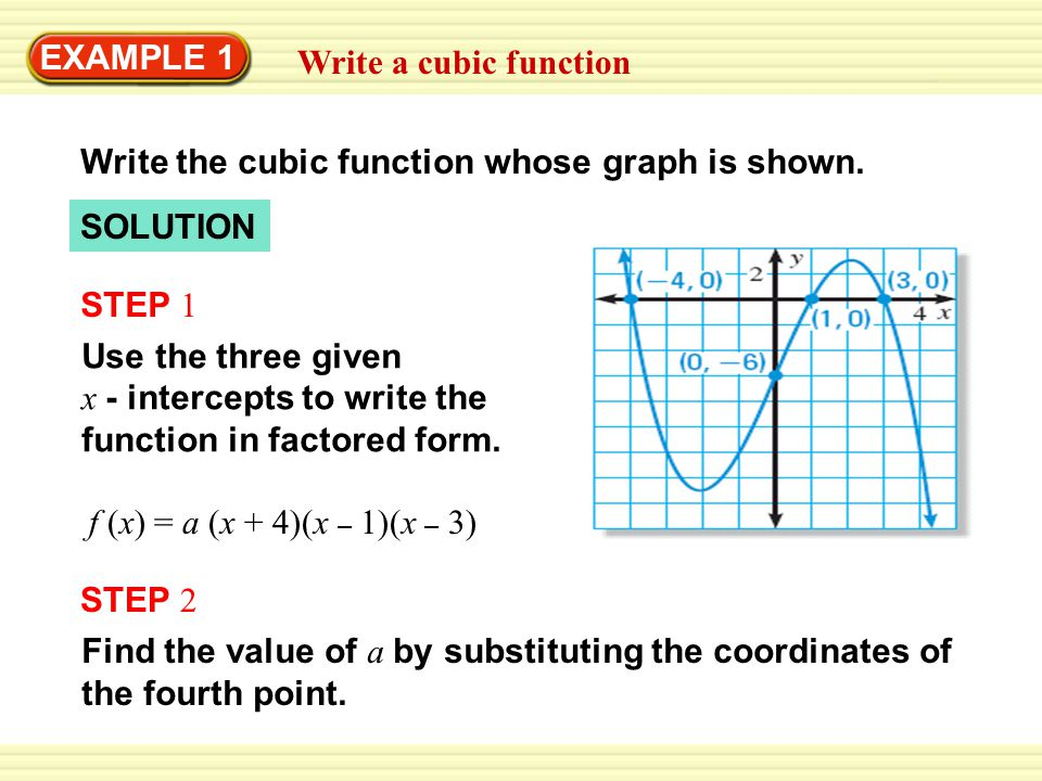EXAMPLE 1 Write a cubic function. Write the cubic function whose graph is shown. SOLUTION. STEP 1.