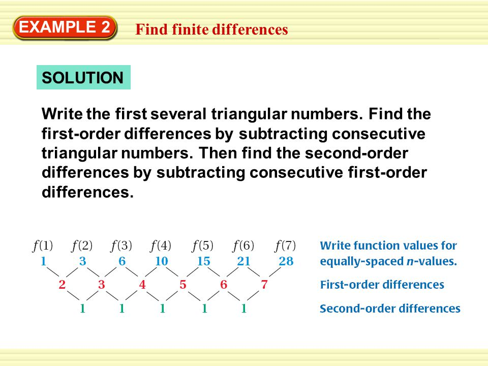 EXAMPLE 2 Find finite differences. SOLUTION.