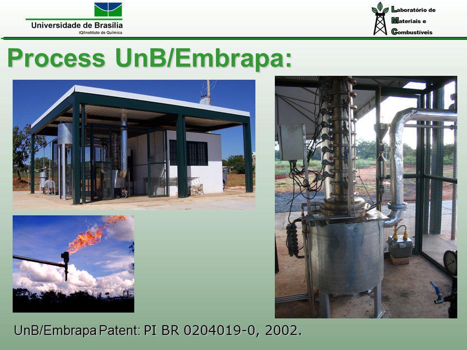 Process UnB/Embrapa: UnB/Embrapa Patent: PI BR 0204019-0, 2002.