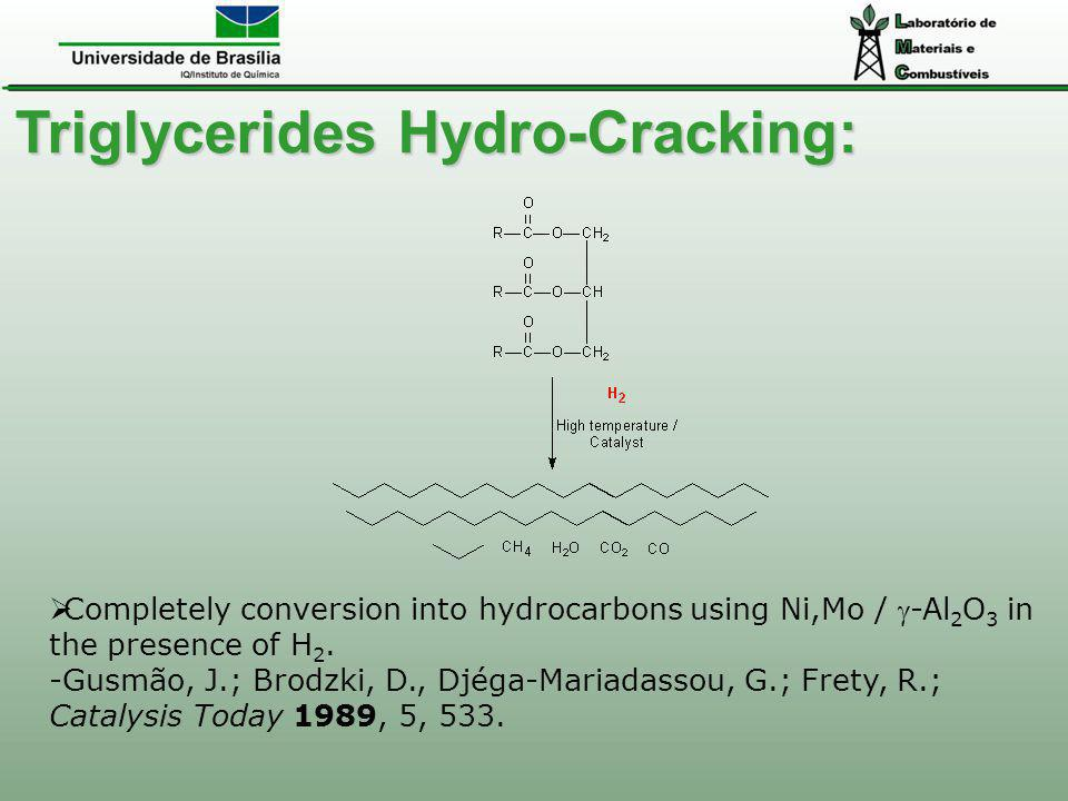 Triglycerides Hydro-Cracking: