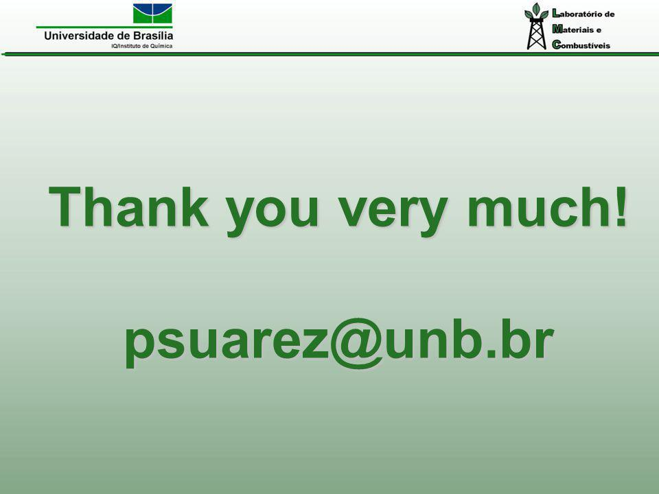 Thank you very much! psuarez@unb.br