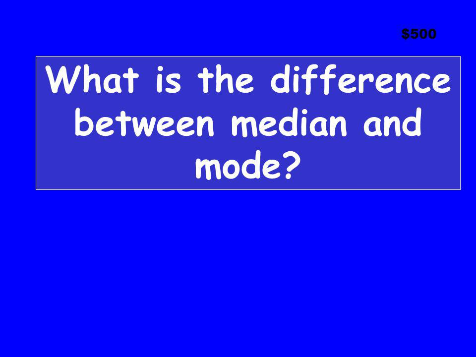 What is the difference between median and mode