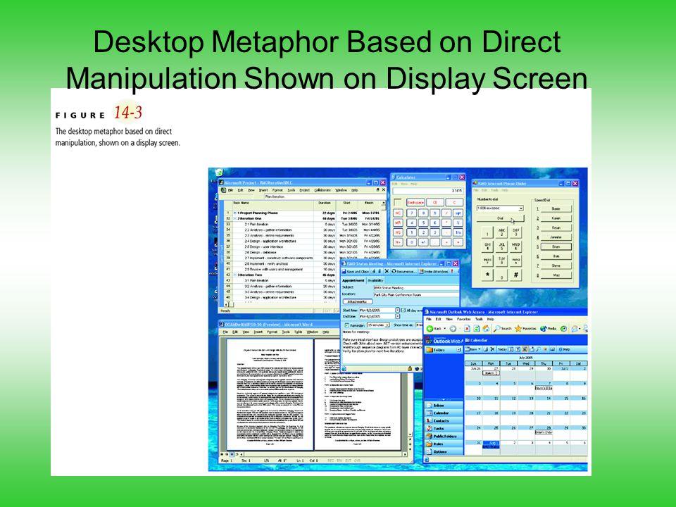 Desktop Metaphor Based on Direct Manipulation Shown on Display Screen