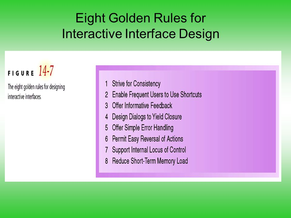 Eight Golden Rules for Interactive Interface Design