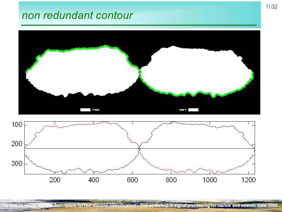 non redundant contour