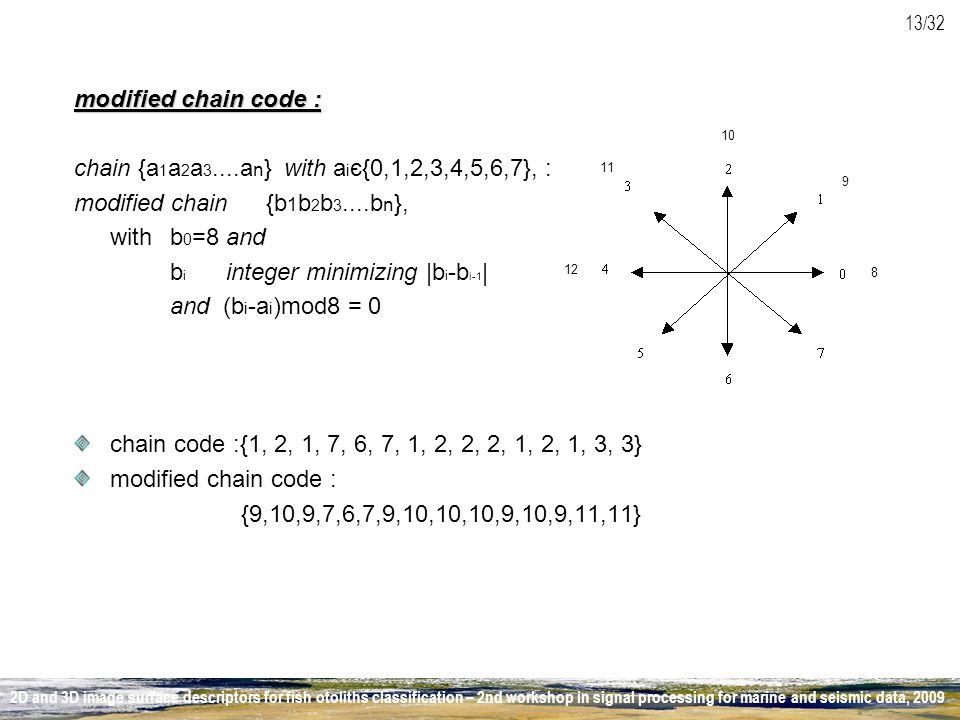 chain {a1a2a3....an} with aiє{0,1,2,3,4,5,6,7}, :