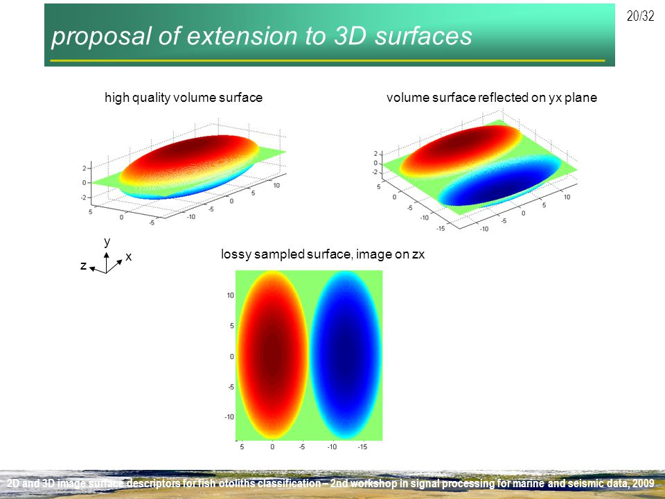 proposal of extension to 3D surfaces