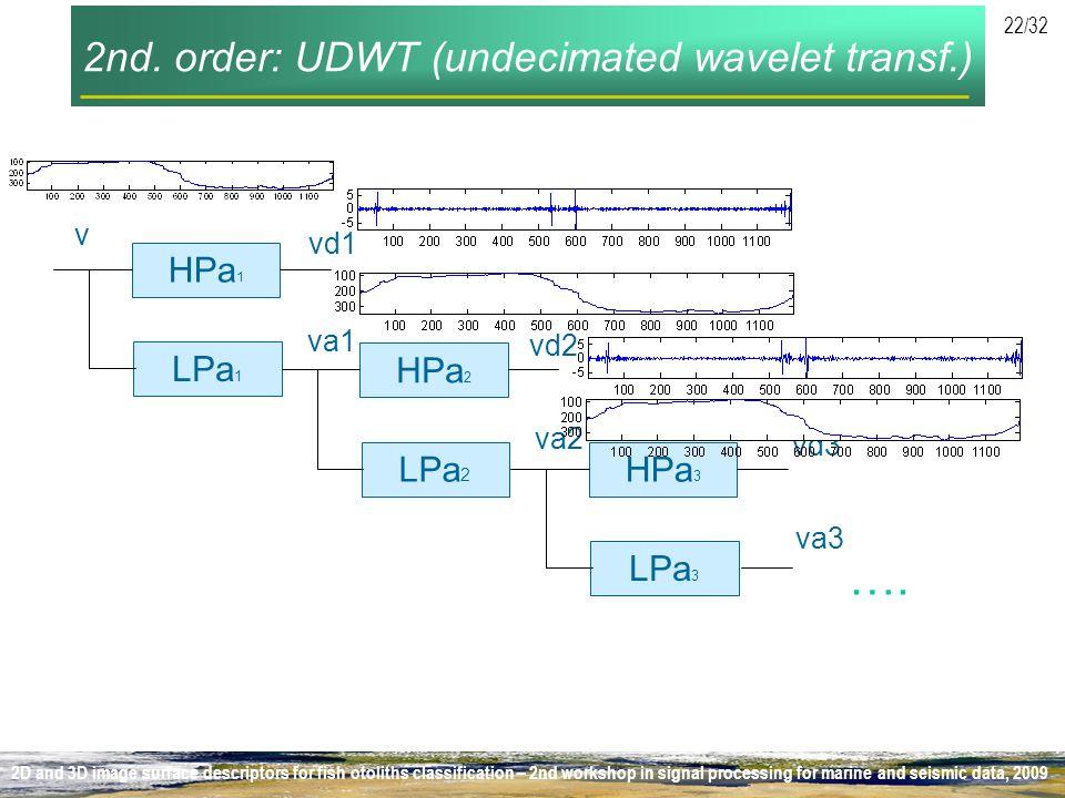 2nd. order: UDWT (undecimated wavelet transf.)