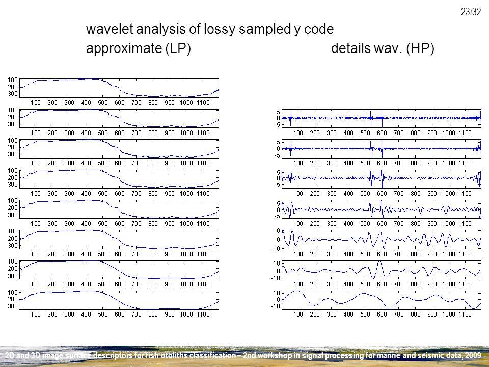 wavelet analysis of lossy sampled y code