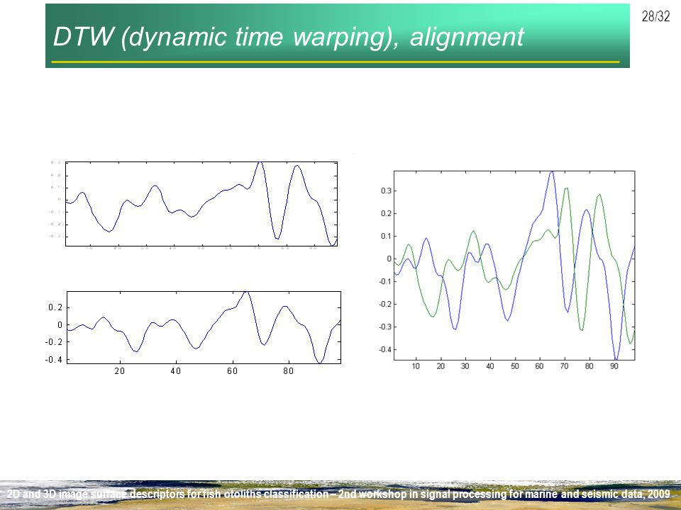 DTW (dynamic time warping), alignment
