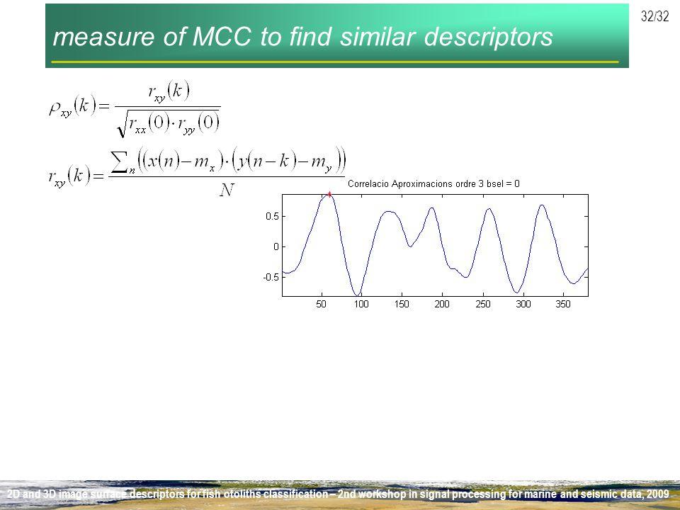 measure of MCC to find similar descriptors