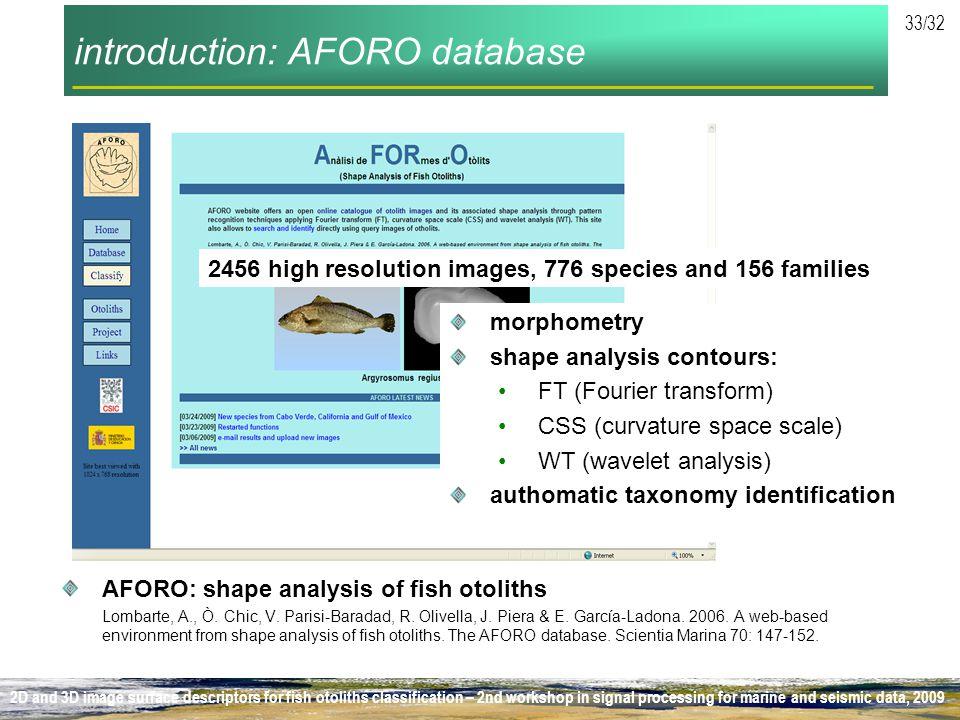 introduction: AFORO database