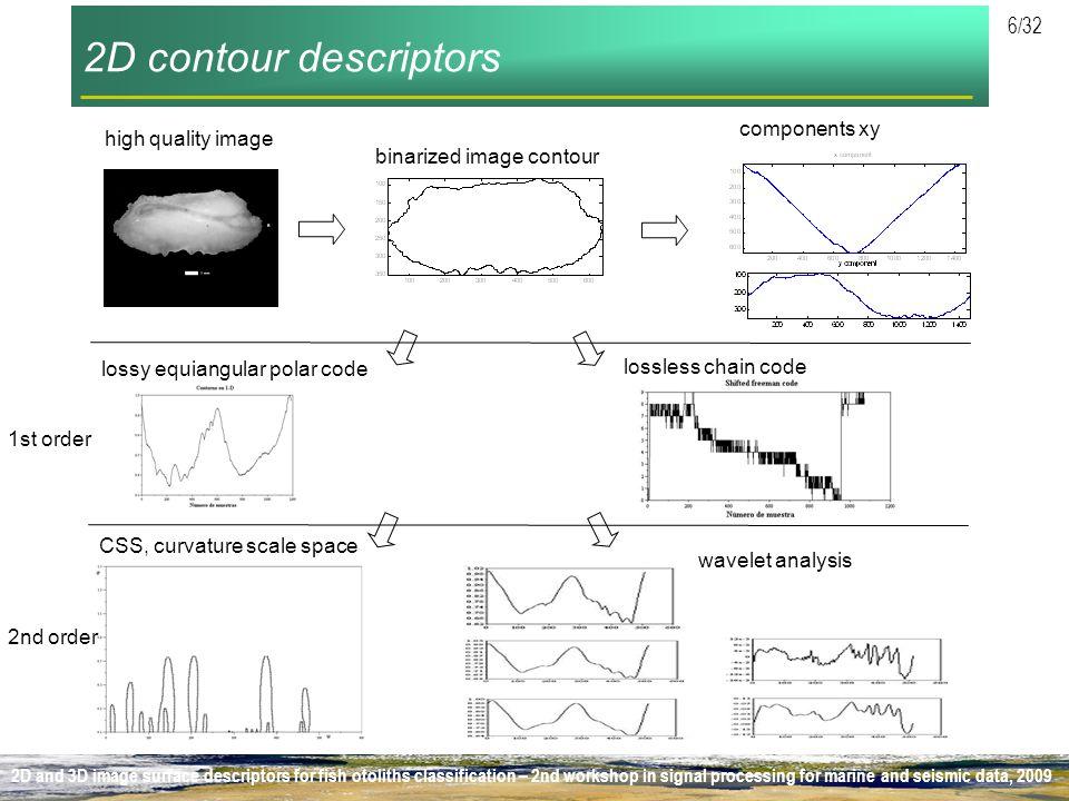 2D contour descriptors components xy high quality image