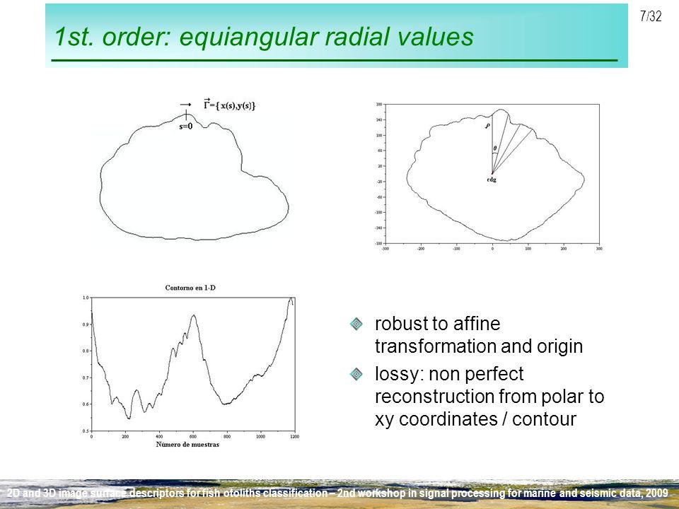 1st. order: equiangular radial values