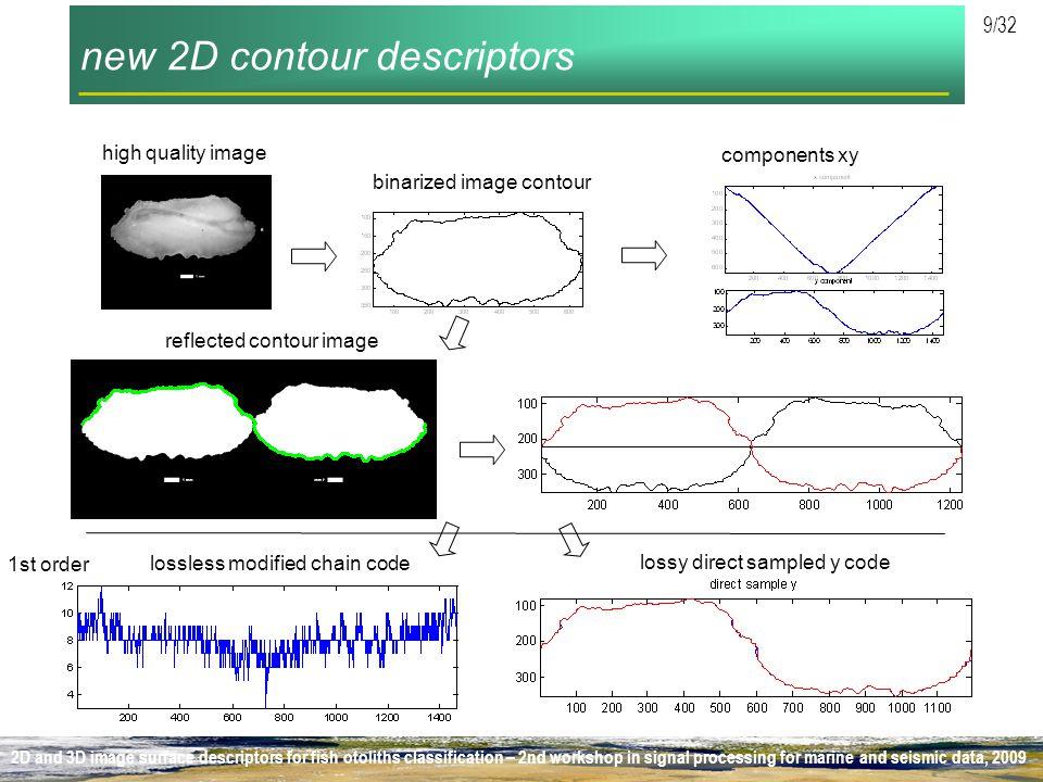 new 2D contour descriptors