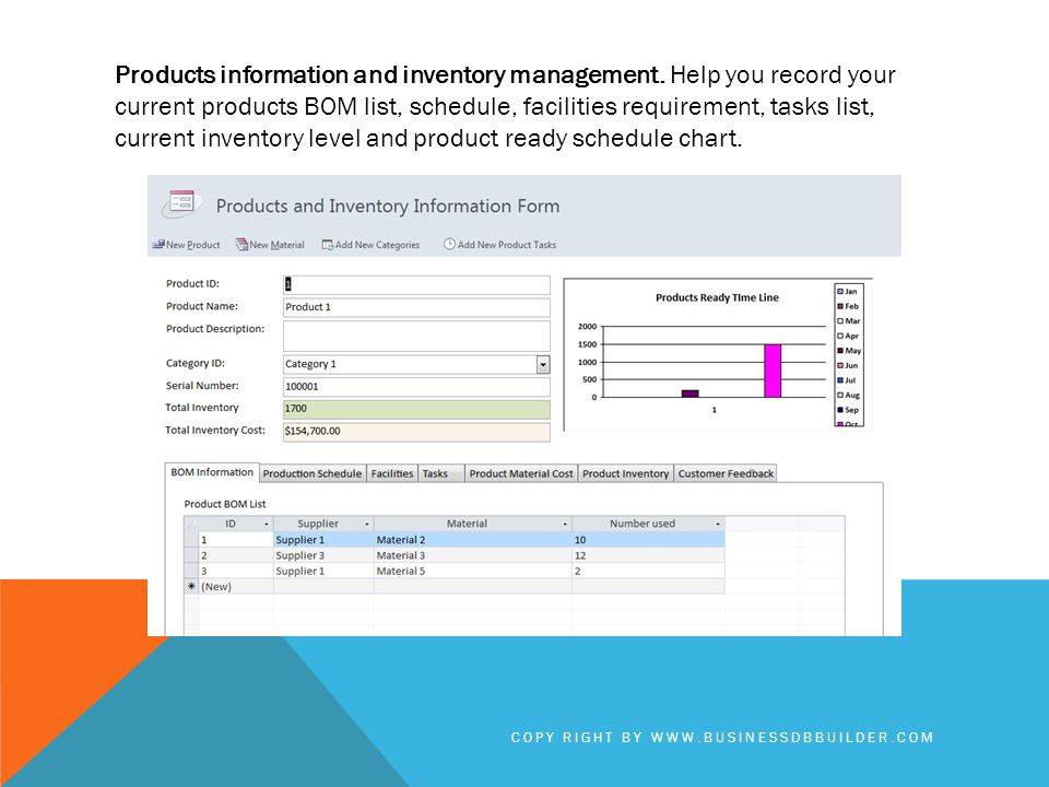 Products information and inventory management