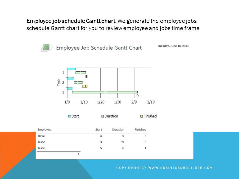 Employee job schedule Gantt chart