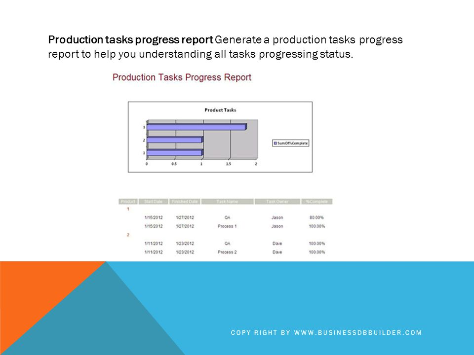 Production tasks progress report Generate a production tasks progress report to help you understanding all tasks progressing status.