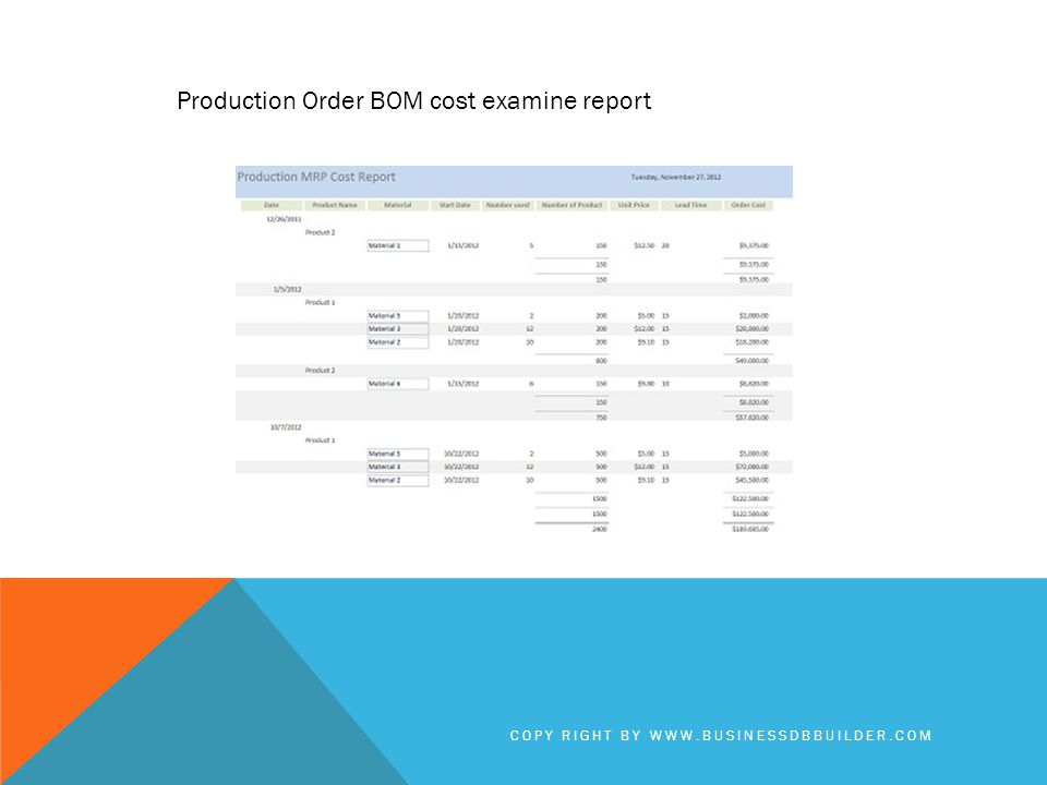 Production Order BOM cost examine report
