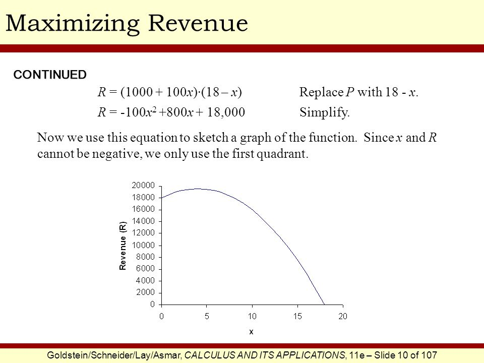 Maximizing Revenue R = (1000 + 100x)·(18 – x) Replace P with 18 - x.