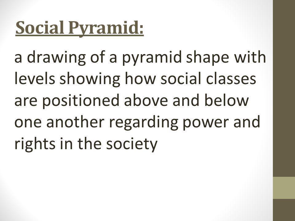Social Pyramid: