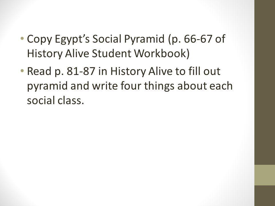 Copy Egypt's Social Pyramid (p