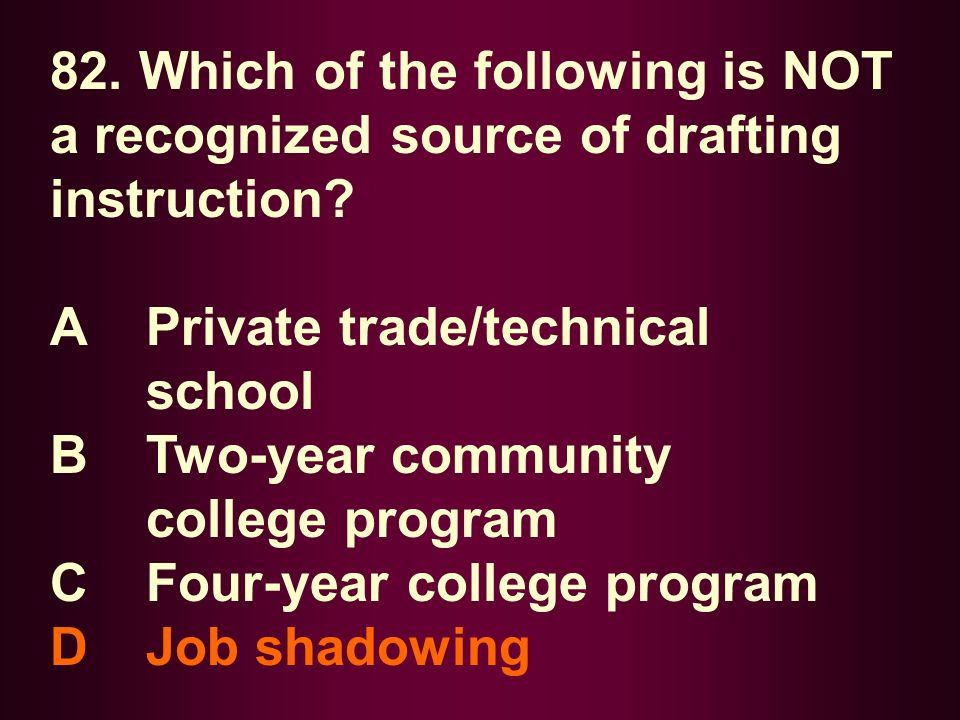 82. Which of the following is NOT a recognized source of drafting instruction