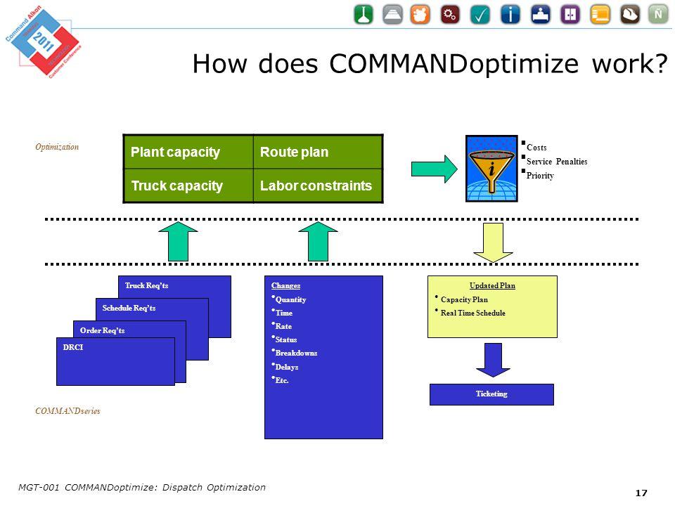 How does COMMANDoptimize work