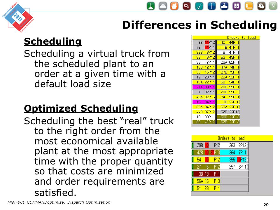 Differences in Scheduling